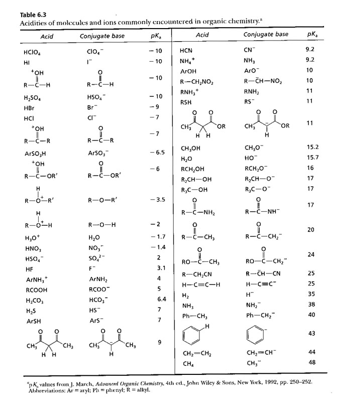 Nmr Shift Table Carbon 13 Nmr The Full Wiki Comparative